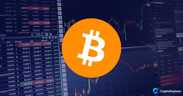 mondays are the best days to buy bitcoin